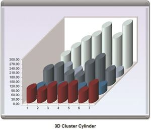 Picture of Chart FX 7